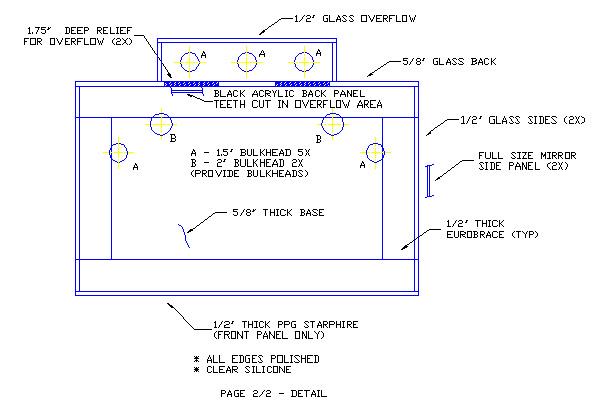Reef Closed Loop Diagram - Trusted Wiring Diagram •
